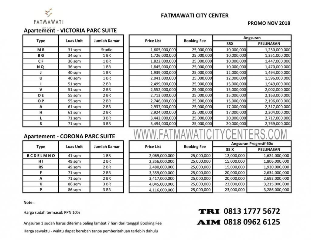 Fatmawati City Center Pricelist